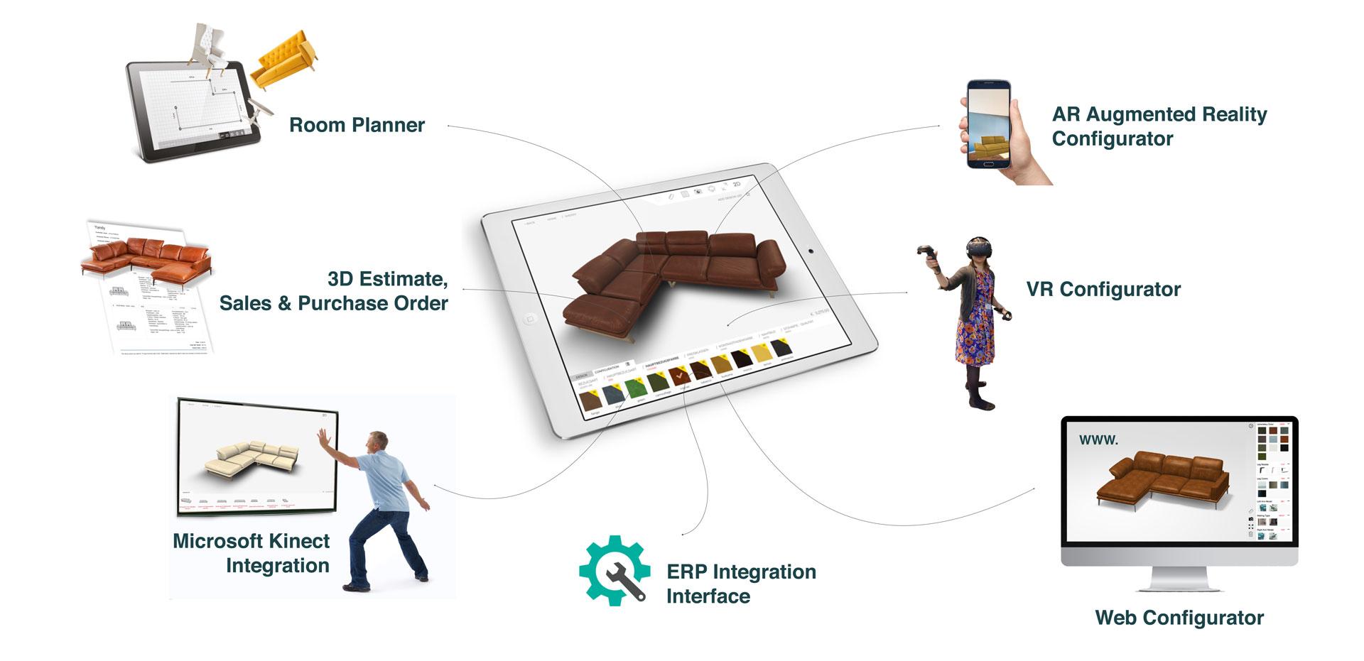 Tablet Dekor 3D estimate, 3D sofa configurator